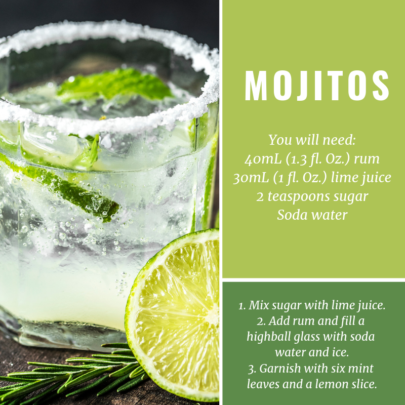 Go Date Myself - Cocktail Starter Kit - Mojito Recipe